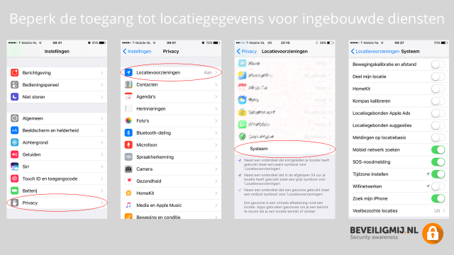 Privacyinstellingen Apple iPhone en Apple iPad | BeveiligMij.nl