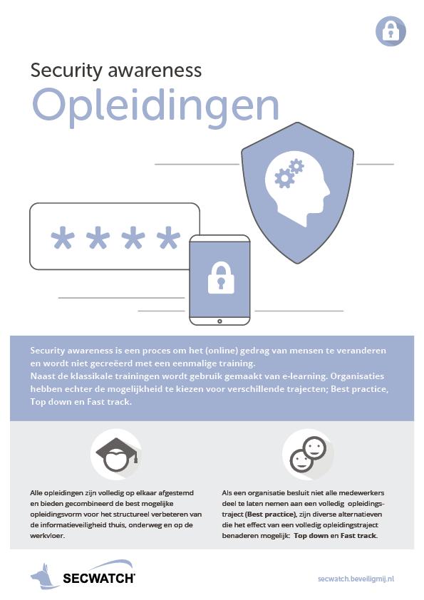 https://www.beveiligmij.nl/wp-content/uploads/2019/08/secwatch-security-awareness-opleidingen.png