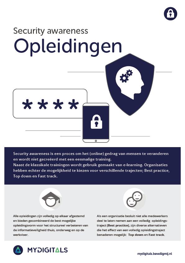 MyDigitals | Security awareness opleidingen